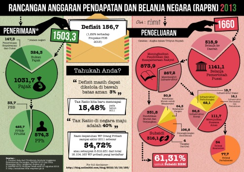 Desain oleh NoLimit Indonesia (nolimitid.com)